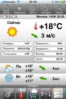 Форекс погода